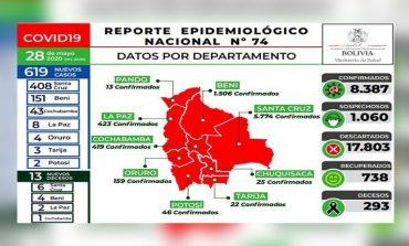 Bolivia supera los 8.000 contagios y tiene 293 decesos por Covid-19