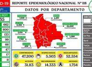 Con 1.635 nuevos casos, Bolivia pasa los 47 mil contagios de Covid-19