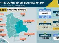Bolivia reporta 2.057 nuevos contagios y supera los 178 mil casos acumulados