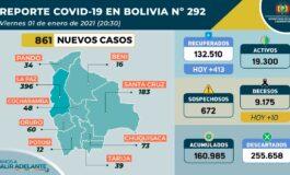 Bolivia empieza el 2021 con 19.300 casos activos de COVID