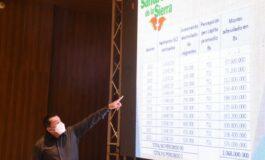 Alcalde envía proyecto de Decreto Supremo al Gobierno Nacional para elaboración del Censo de Población y Vivienda 2022